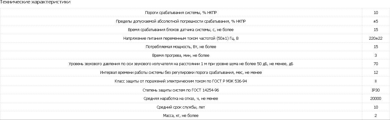 Схема подключения САКЗ